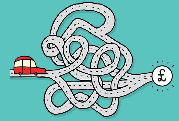 Digital Marketing Maze